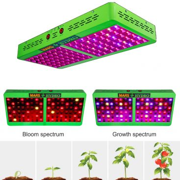 Mars Reflector 96 LED Grow Light